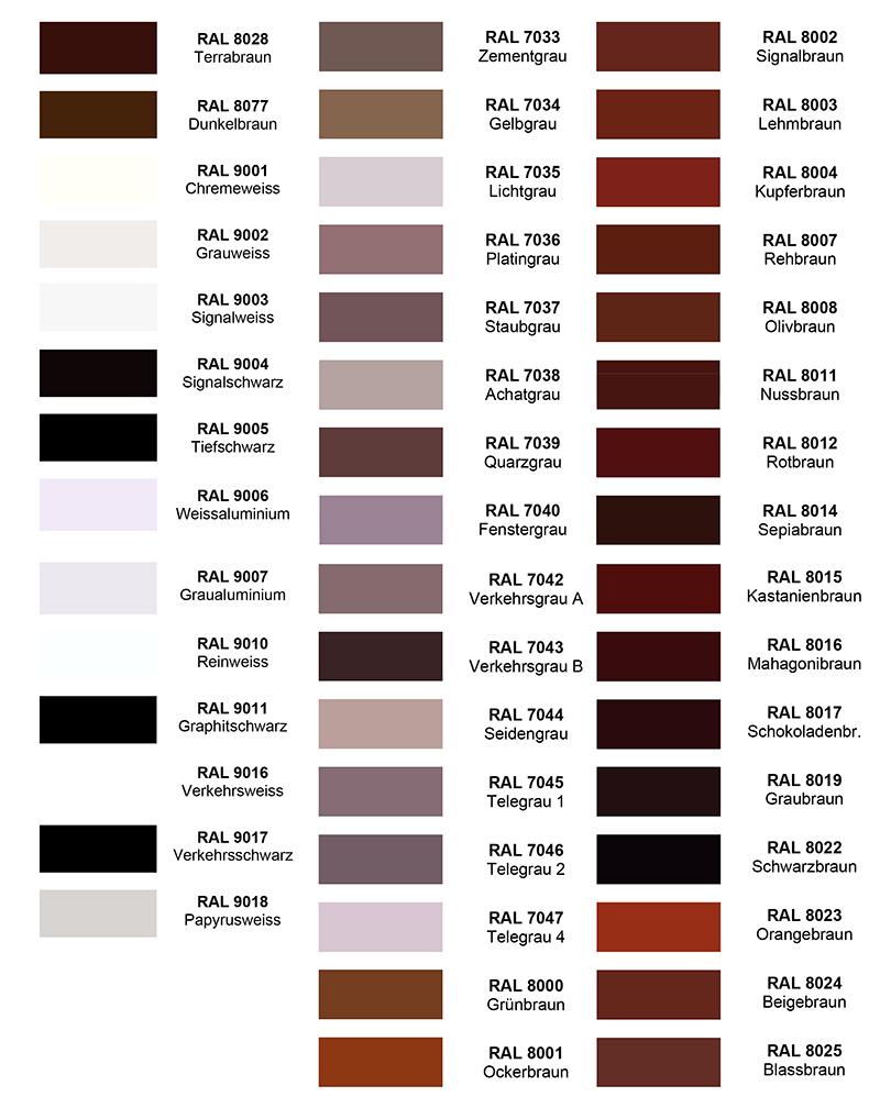 farbe ral 9006