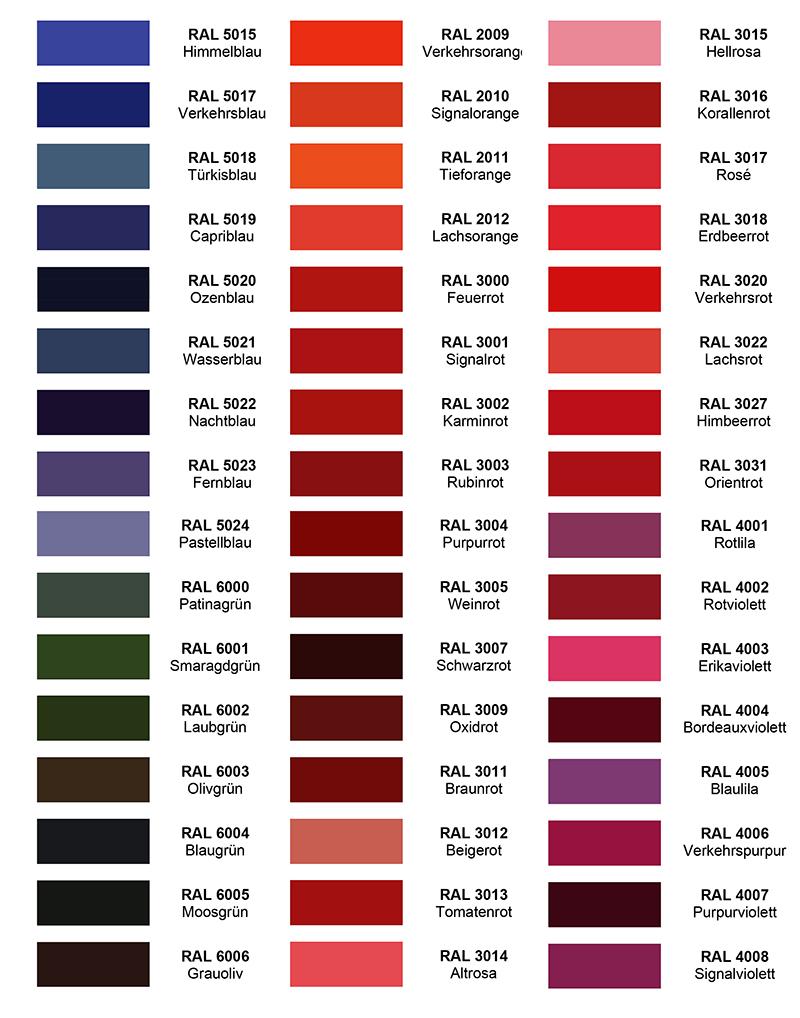 Ral Farben Die Neuesten Innenarchitekturideen