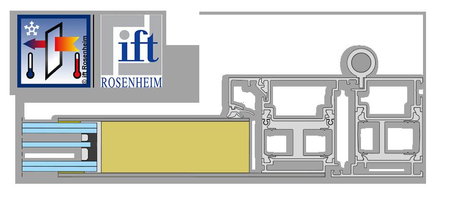 Aluminium Profil B
